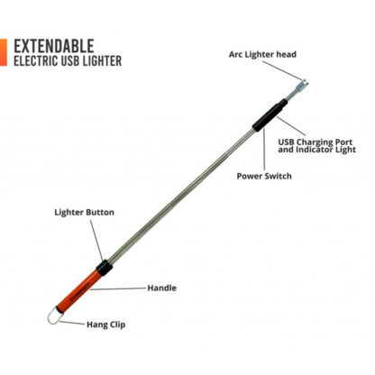 Pyro Putty Extendable Electric USB Lighter PPTFL